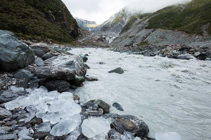 Glacier river Water Cycle