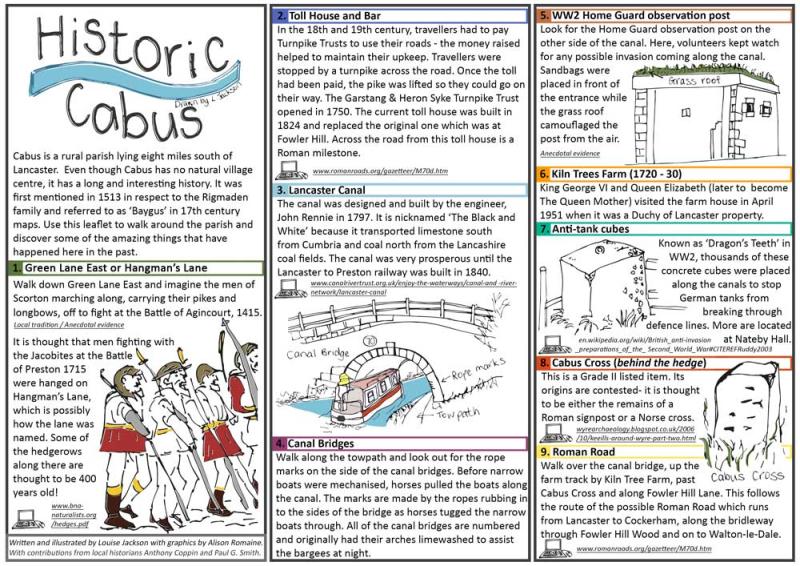 Historic-Cabus-Map-Text